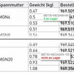 /xtredimg/2016/Fertigungstechnik/Ausgabe155/9962/web/BIGKAISER_Catalog_Online_Bestandspruefung.jpg