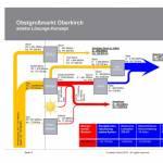 /xtredimg/2016/Automation/Ausgabe162/10103/web/Energieflussbild_neu_1.0_de.jpg