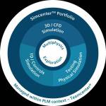 Simcenter_Portfolio_Wheel-v3.png