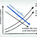 /xtredimg/2018/Automation/Ausgabe221/13959/web/Digital_challenge_de.jpg