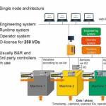 B&R_Prozessautomation2.jpg
