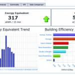 /xtredimg/2013/Automation/Ausgabe48/1992/web/MEPIS_Energy_Screen.jpg