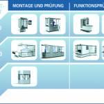 /xtredimg/2014/Automation/Ausgabe87/4488/web/teamtechnik_Maschinenplattformen.jpg