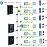 /xtredimg/2014/Automation/Ausgabe89/5004/web/boxr_topology.jpg