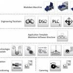/xtredimg/2017/Automation/Ausgabe195/14361/web/Lenze_Applikation_Software_FAST.jpg