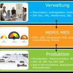 /xtredimg/2019/Automation/Ausgabe275/18042/web/Bild_1_MEPIS_MES.jpg