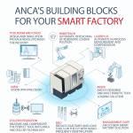 /xtredimg/2020/Automation/Ausgabe317/21706/web/Building_a_Smart_Factory.jpg