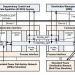 IEC61499_Architecture.jpg