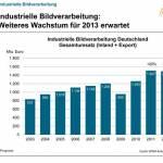 Chart_PI_VDMA_IBV_2013-06-27.jpg