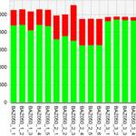 /xtredimg/2015/Automation/Ausgabe126/6989/web/before.jpg