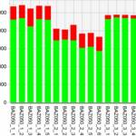 /xtredimg/2015/Automation/Ausgabe126/6989/web/after.jpg