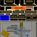 /xtredimg/2015/Blechtechnik/Ausgabe142/8140/web/image014.jpg